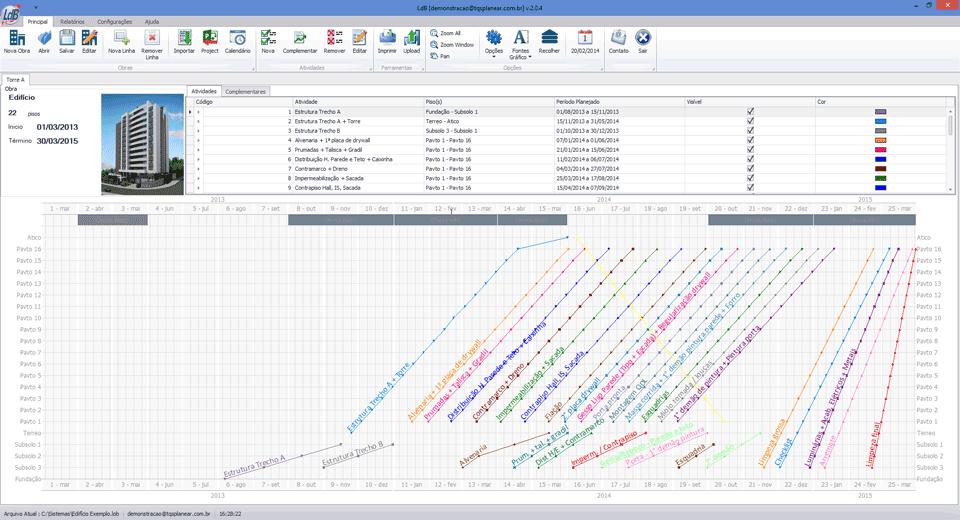 Visualização de linhas de balanço utilizando o LdB